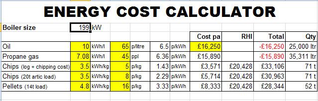 Gas Cost Calculator >> Energy Cost Calculator Commercial Biomass Ltd